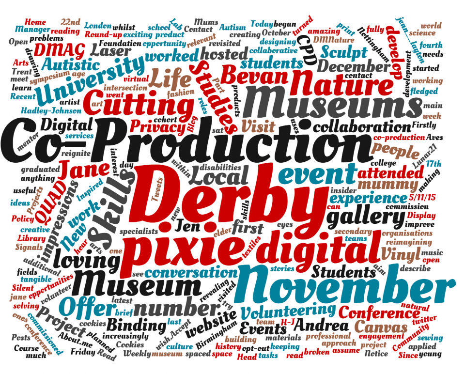 My blog as a word cloud as of December 2015